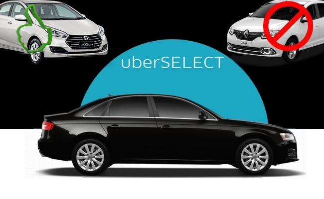 Melhores Carros Para Trabalhar na Uber Select